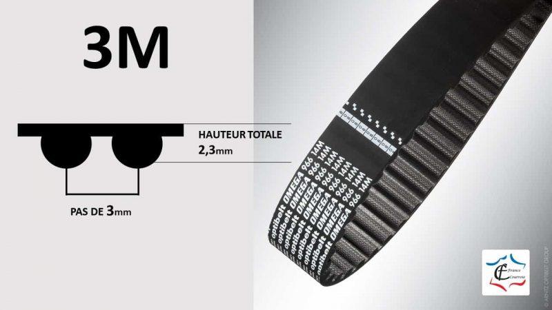 Profil 3M courroies crantées de qualité | FRANCE COURROIE